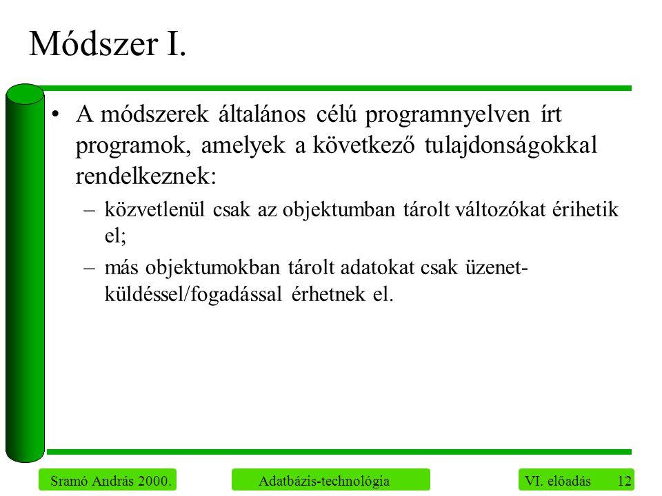 12 Sramó András 2000. Adatbázis-technológia VI. előadás Módszer I.