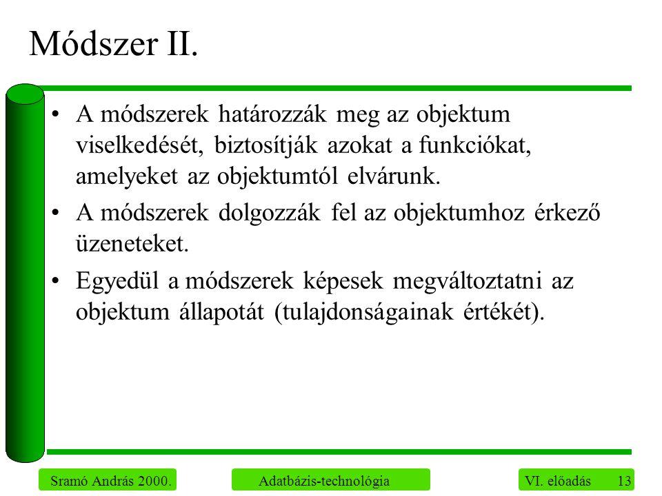 13 Sramó András 2000. Adatbázis-technológia VI. előadás Módszer II.