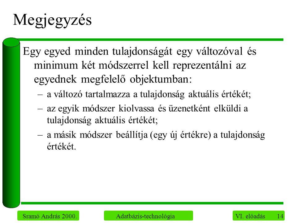 14 Sramó András 2000. Adatbázis-technológia VI. előadás Megjegyzés Egy egyed minden tulajdonságát egy változóval és minimum két módszerrel kell reprez