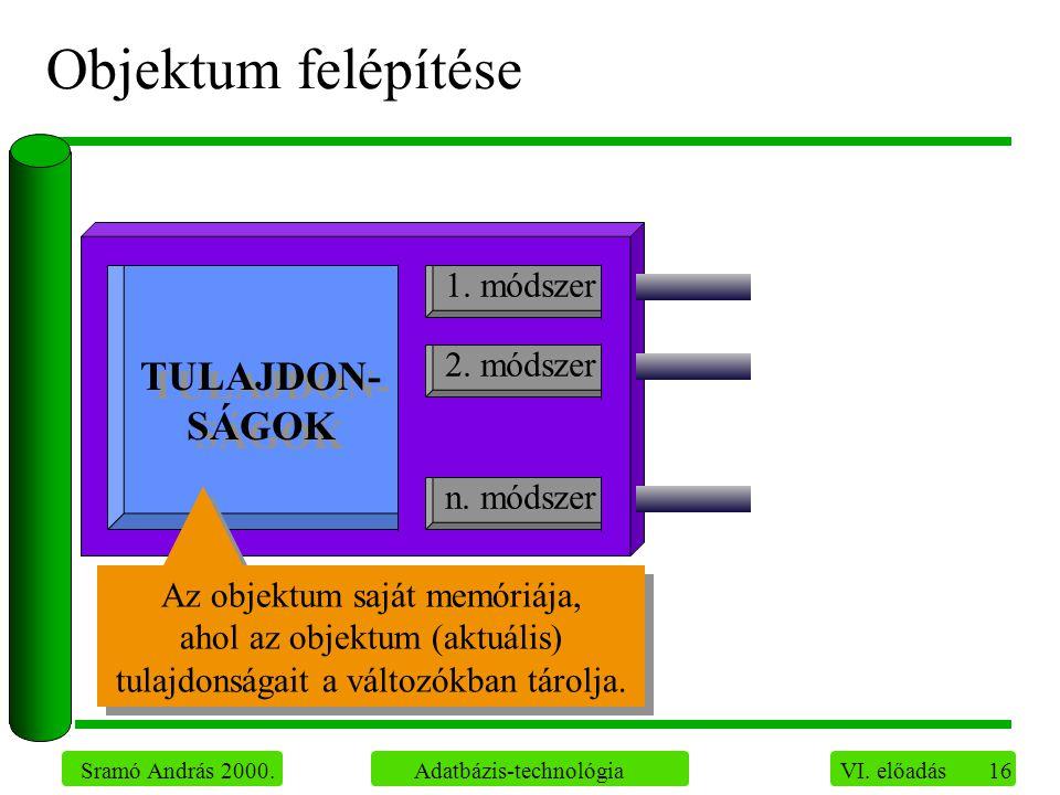16 Sramó András 2000. Adatbázis-technológia VI. előadás TULAJDON- SÁGOK 1.