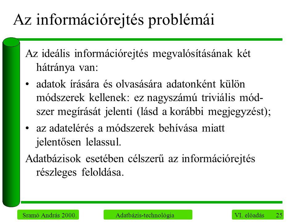 25 Sramó András 2000. Adatbázis-technológia VI. előadás Az információrejtés problémái Az ideális információrejtés megvalósításának két hátránya van: a