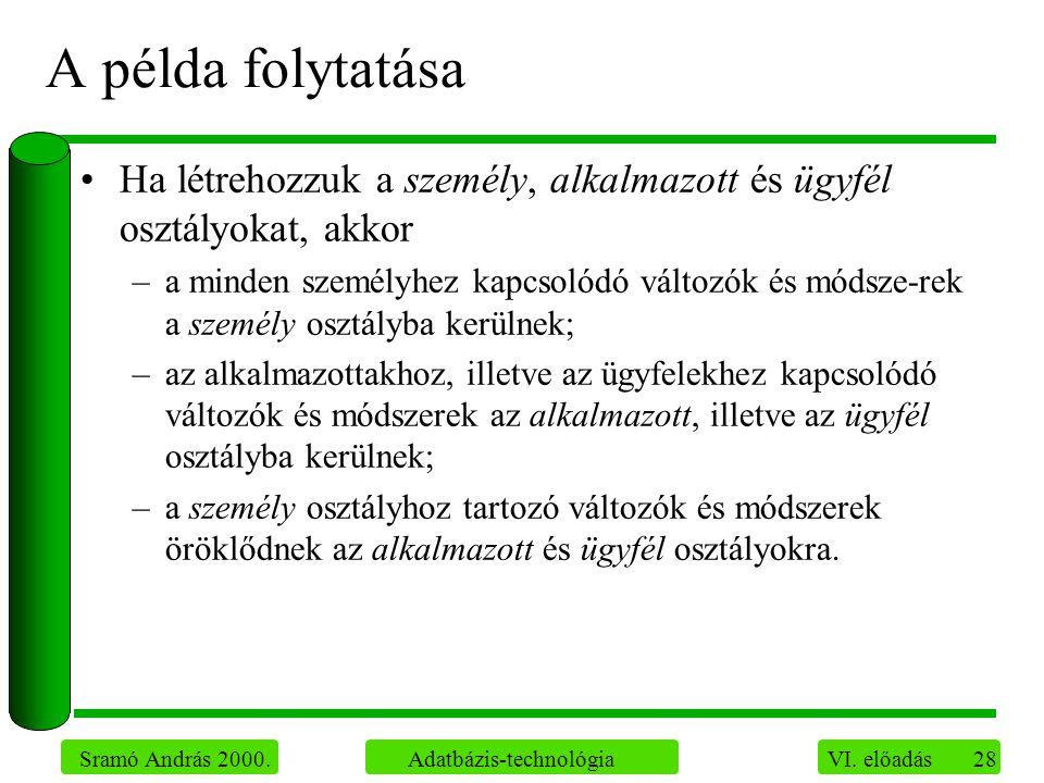 28 Sramó András 2000. Adatbázis-technológia VI.
