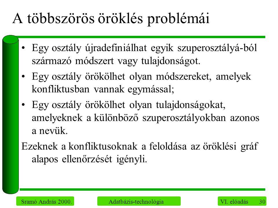 30 Sramó András 2000. Adatbázis-technológia VI. előadás A többszörös öröklés problémái Egy osztály újradefiniálhat egyik szuperosztályá-ból származó m