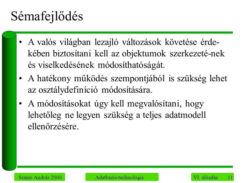 31 Sramó András 2000. Adatbázis-technológia VI.