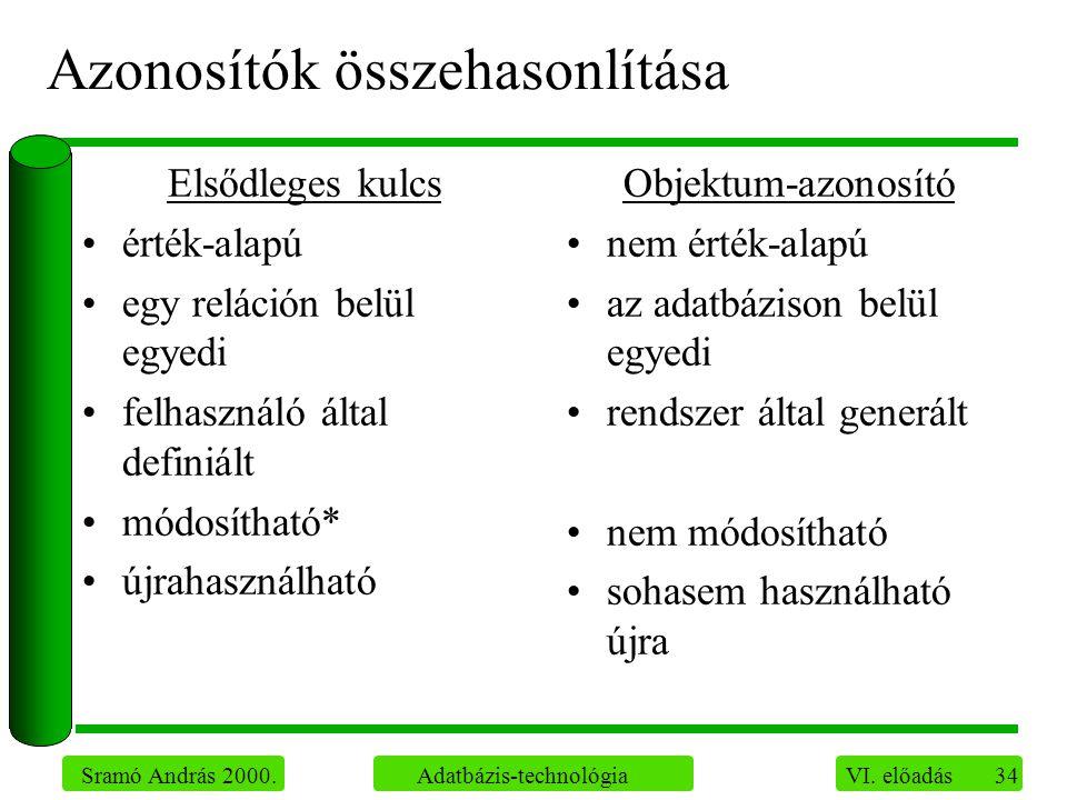 34 Sramó András 2000. Adatbázis-technológia VI. előadás Azonosítók összehasonlítása Elsődleges kulcs érték-alapú egy reláción belül egyedi felhasználó