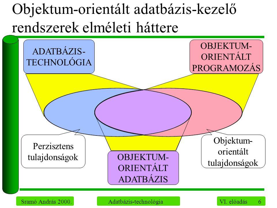6 Sramó András 2000. Adatbázis-technológia VI. előadás Objektum-orientált adatbázis-kezelő rendszerek elméleti háttere ADATBÁZIS- TECHNOLÓGIA OBJEKTUM