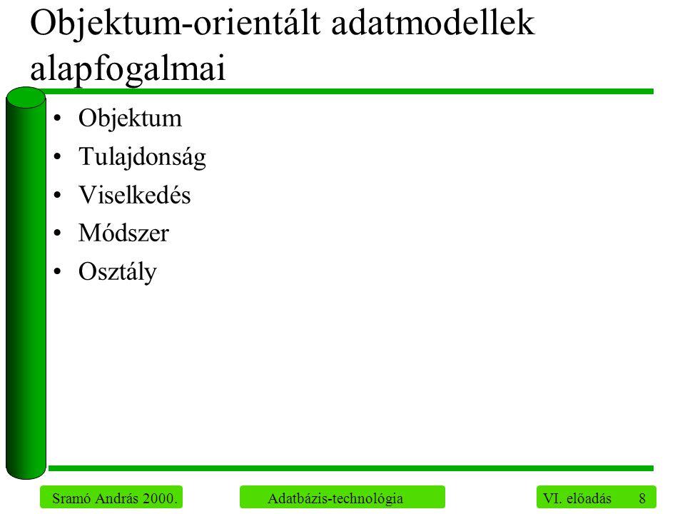 8 Sramó András 2000. Adatbázis-technológia VI. előadás Objektum-orientált adatmodellek alapfogalmai Objektum Tulajdonság Viselkedés Módszer Osztály