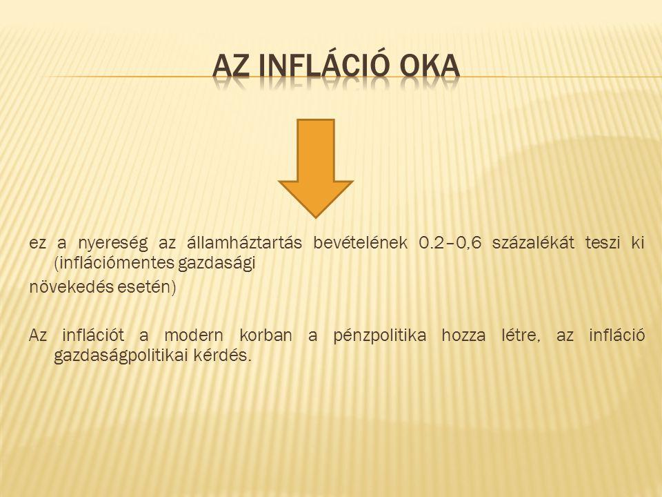 ez a nyereség az államháztartás bevételének 0.2–0,6 százalékát teszi ki (inflációmentes gazdasági növekedés esetén) Az inflációt a modern korban a pén