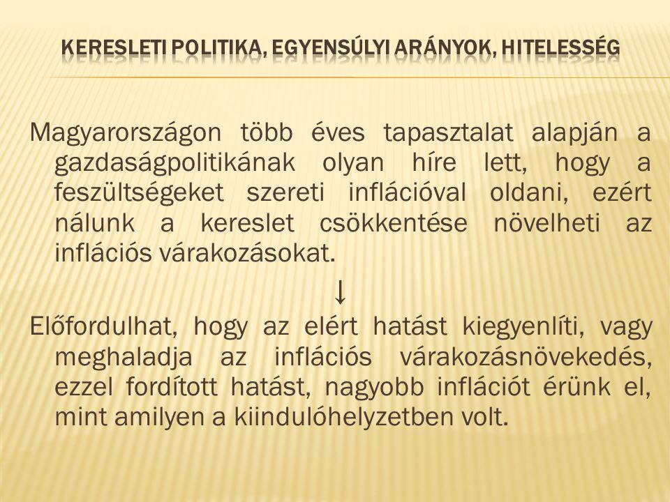 Magyarországon több éves tapasztalat alapján a gazdaságpolitikának olyan híre lett, hogy a feszültségeket szereti inflációval oldani, ezért nálunk a k