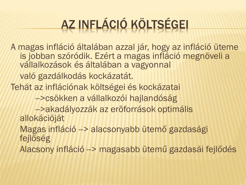A magas infláció általában azzal jár, hogy az infláció üteme is jobban szóródik. Ezért a magas infláció megnöveli a vállalkozások és általában a vagyo