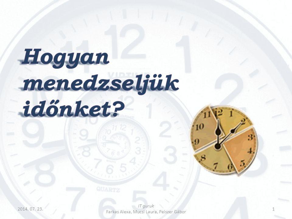Amiről szó lesz… Időgazdálkodás Időgazdálkodás  Tanulás  Vállalat  Teljesítménygörbe  Rangsorolás  Időrablók  Konklúzió 2014.