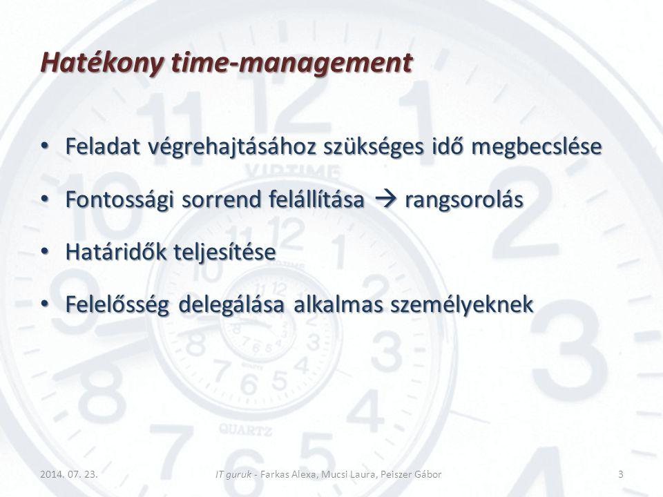 Hatékony time-management Feladat végrehajtásához szükséges idő megbecslése Feladat végrehajtásához szükséges idő megbecslése Fontossági sorrend feláll