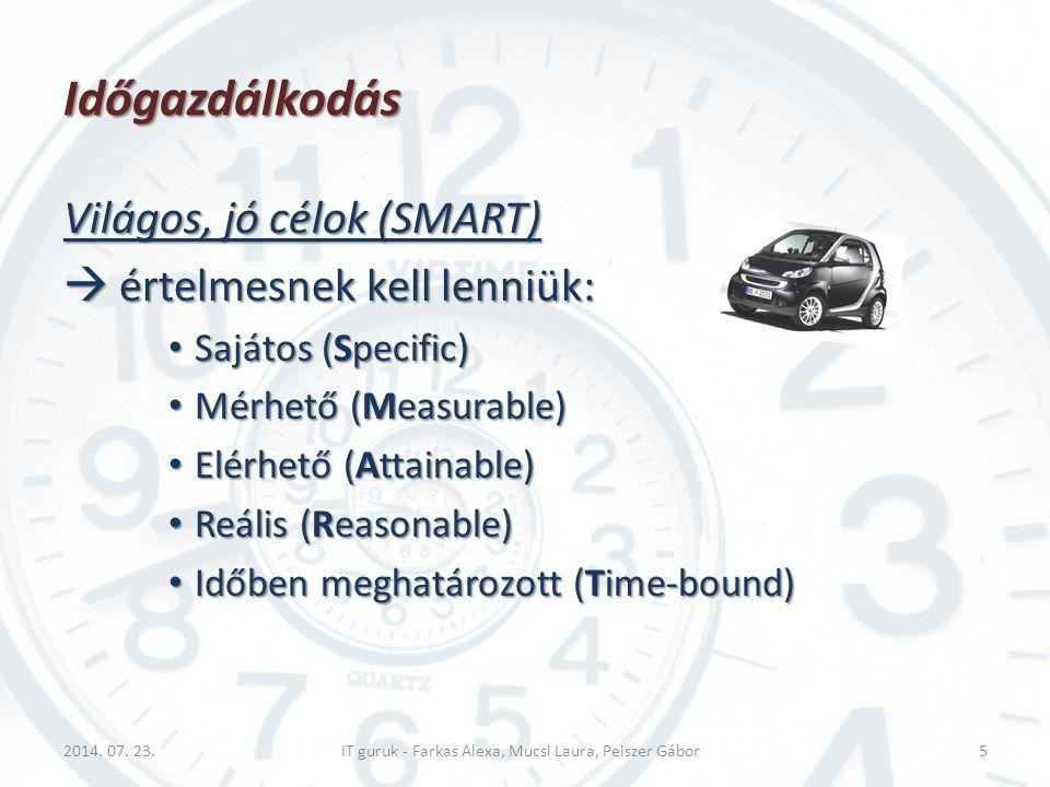 Időgazdálkodás Világos, jó célok (SMART)  értelmesnek kell lenniük: Sajátos (Specific) Sajátos (Specific) Mérhető (Measurable) Mérhető (Measurable) E