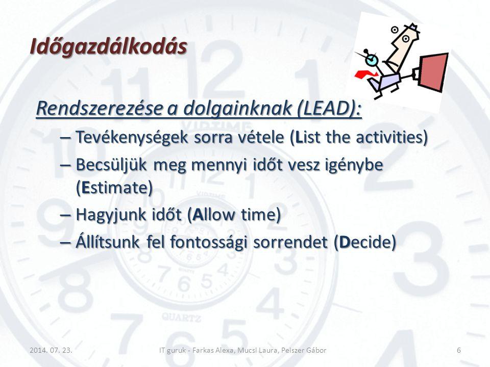 Időgazdálkodás Rendszerezése a dolgainknak (LEAD): – Tevékenységek sorra vétele (List the activities) – Becsüljük meg mennyi időt vesz igénybe (Estima