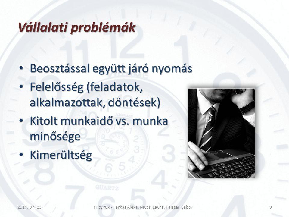 Vállalati megoldások Feladatok megfelelő csoportosítása Feladatok megfelelő csoportosítása Gyors reagálás a fellépő változásokra Gyors reagálás a fellépő változásokra Rugalmas átszervezés képessége Rugalmas átszervezés képessége Segítő eszközök (hatékony) használata Segítő eszközök (hatékony) használata (naptár, telefon, laptop, palmtop) 2014.