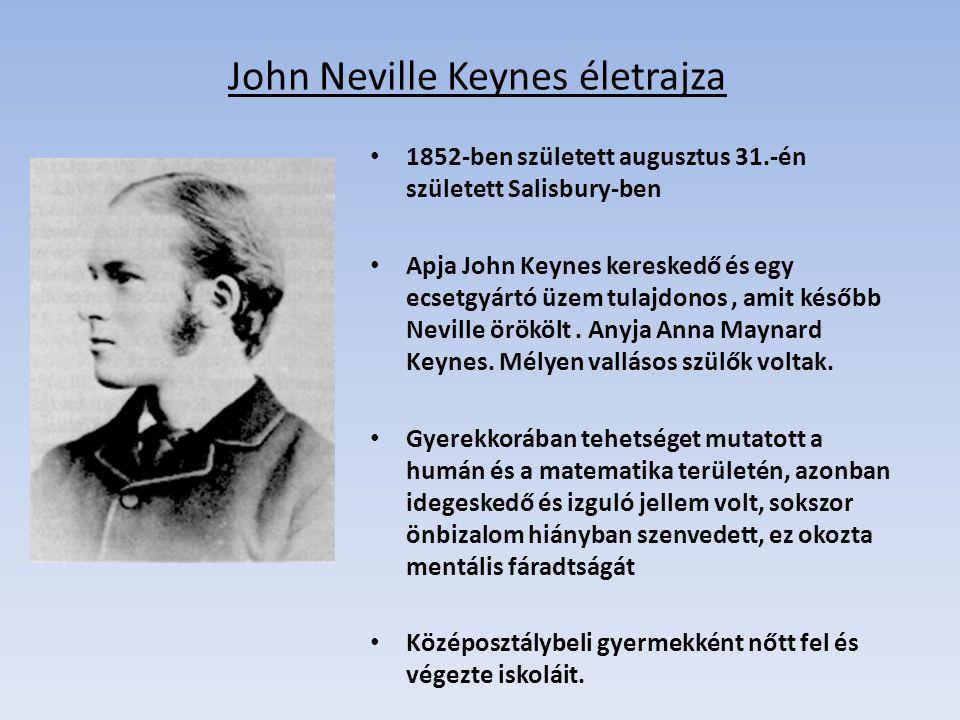 John Neville Keynes életrajza 1852-ben született augusztus 31.-én született Salisbury-ben Apja John Keynes kereskedő és egy ecsetgyártó üzem tulajdono
