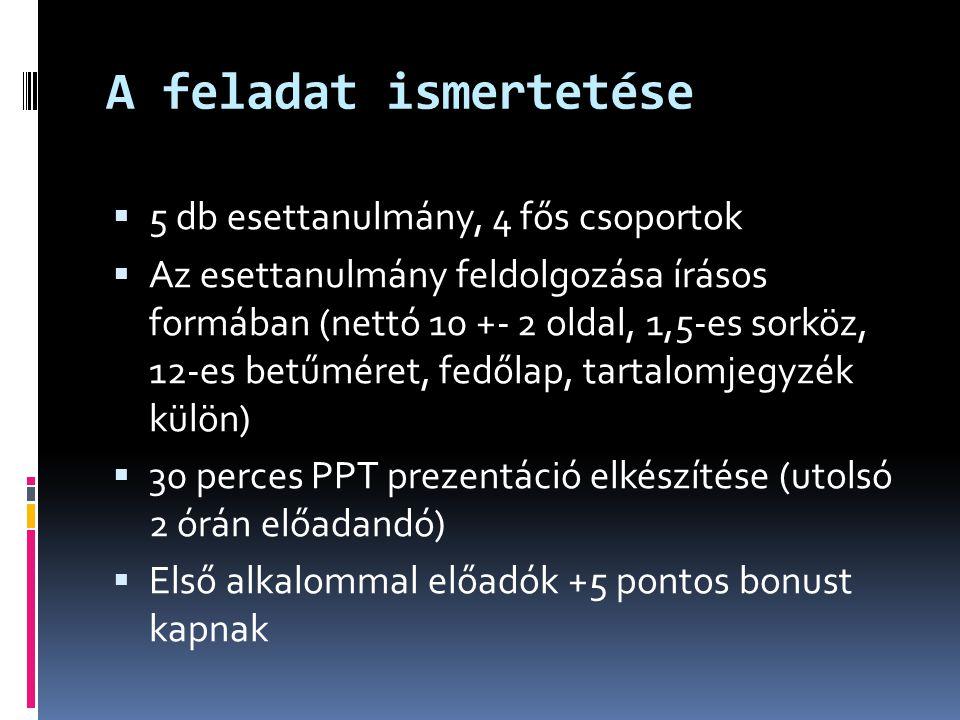 A feladat ismertetése  5 db esettanulmány, 4 fős csoportok  Az esettanulmány feldolgozása írásos formában (nettó 10 +- 2 oldal, 1,5-es sorköz, 12-es