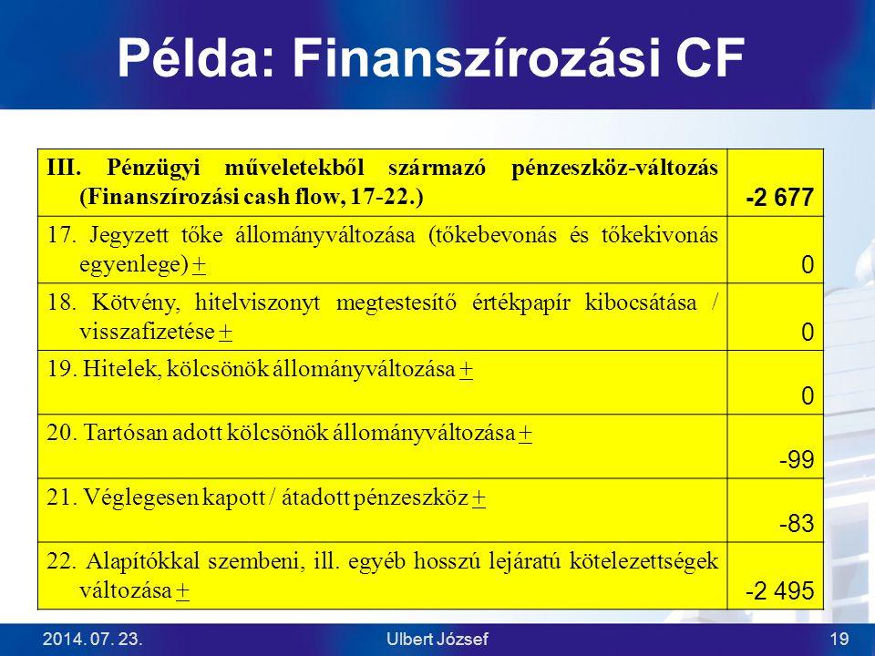 2014. 07. 23.Ulbert József19 Példa: Finanszírozási CF III. Pénzügyi műveletekből származó pénzeszköz-változás (Finanszírozási cash flow, 17-22.) -2 67