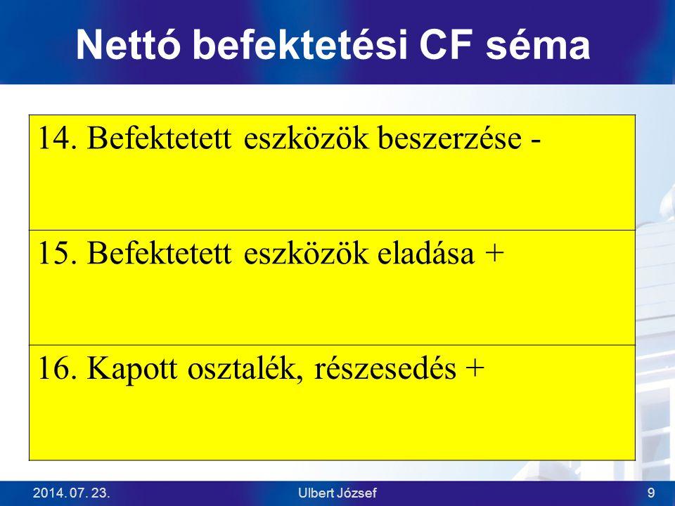 2014. 07. 23.Ulbert József9 Nettó befektetési CF séma 14. Befektetett eszközök beszerzése - 15. Befektetett eszközök eladása + 16. Kapott osztalék, ré