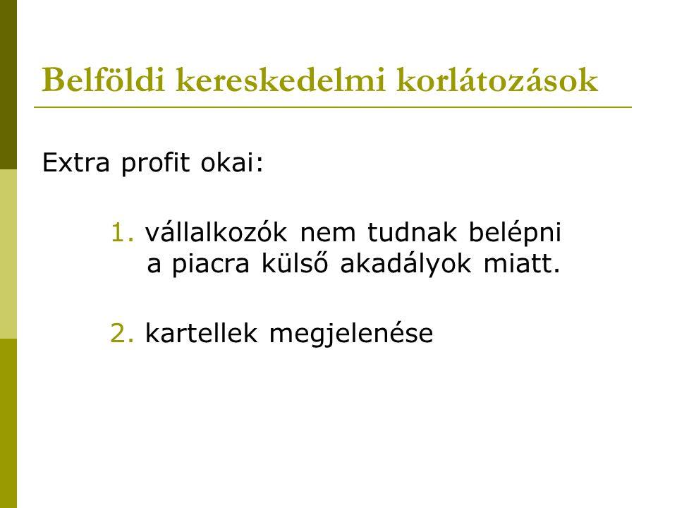 Belföldi kereskedelmi korlátozások Extra profit okai: 1. vállalkozók nem tudnak belépni a piacra külső akadályok miatt. 2. kartellek megjelenése