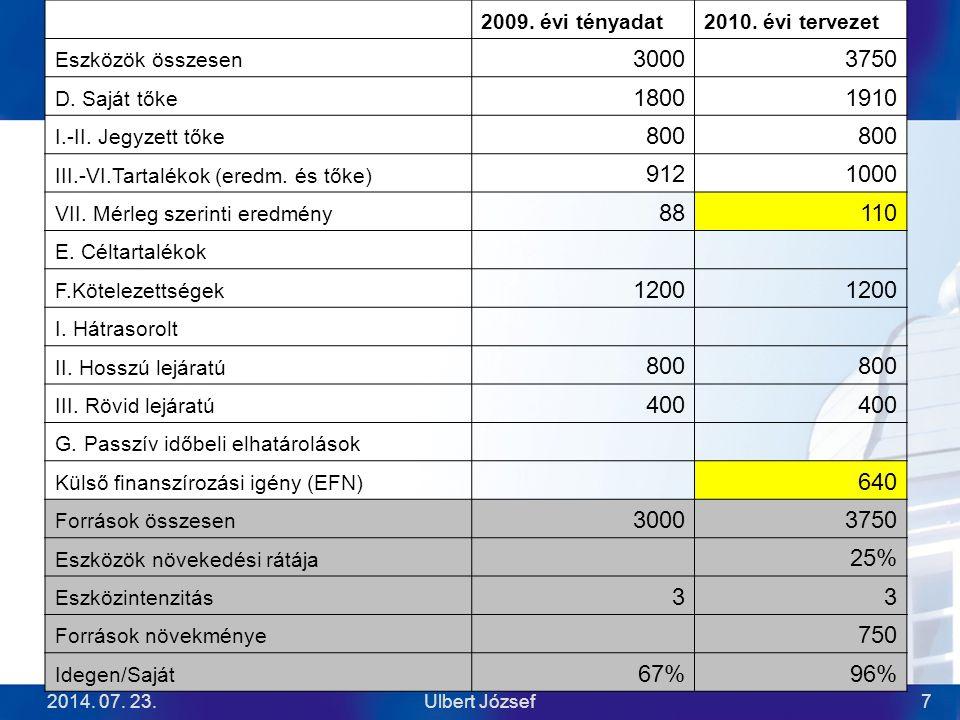 2014.07. 23.Ulbert József7 Példa: Kivonatos adatok a mérlegből 2009.