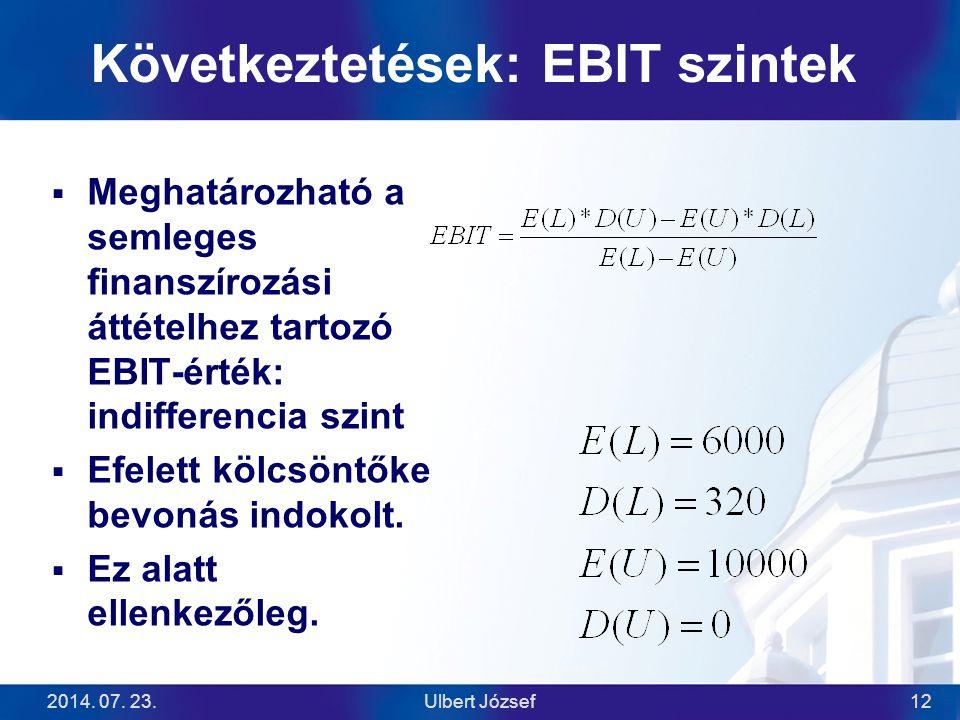 2014. 07. 23.Ulbert József12 Következtetések: EBIT szintek  Meghatározható a semleges finanszírozási áttételhez tartozó EBIT-érték: indifferencia szi