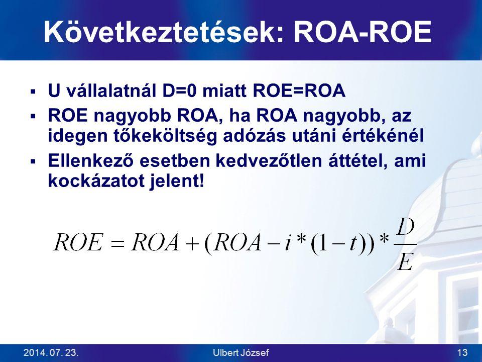 2014. 07. 23.Ulbert József13 Következtetések: ROA-ROE  U vállalatnál D=0 miatt ROE=ROA  ROE nagyobb ROA, ha ROA nagyobb, az idegen tőkeköltség adózá