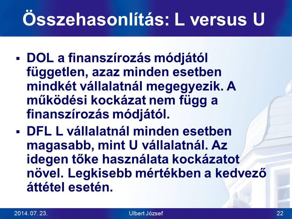 2014. 07. 23.Ulbert József22 Összehasonlítás: L versus U  DOL a finanszírozás módjától független, azaz minden esetben mindkét vállalatnál megegyezik.
