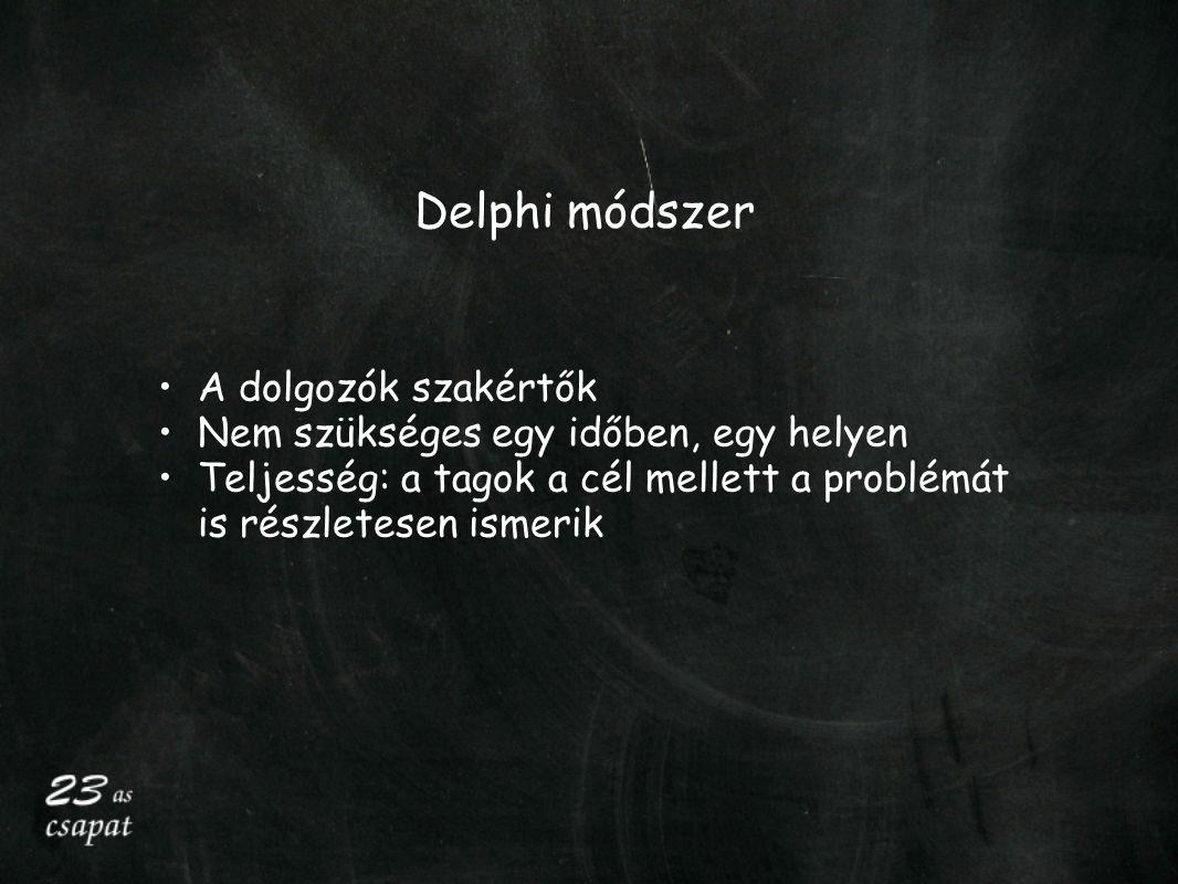 Delphi módszer A dolgozók szakértők Nem szükséges egy időben, egy helyen Teljesség: a tagok a cél mellett a problémát is részletesen ismerik