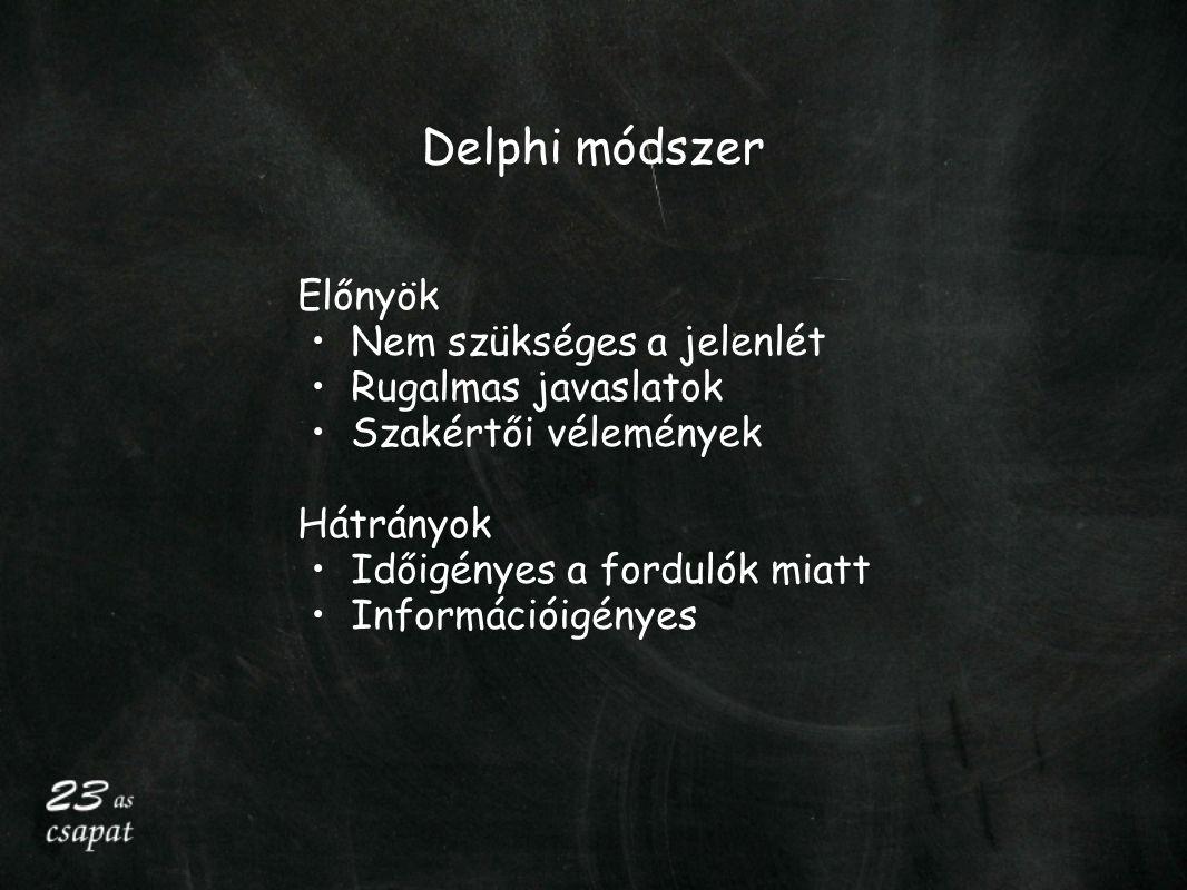 Delphi módszer Előnyök Nem szükséges a jelenlét Rugalmas javaslatok Szakértői vélemények Hátrányok Időigényes a fordulók miatt Információigényes