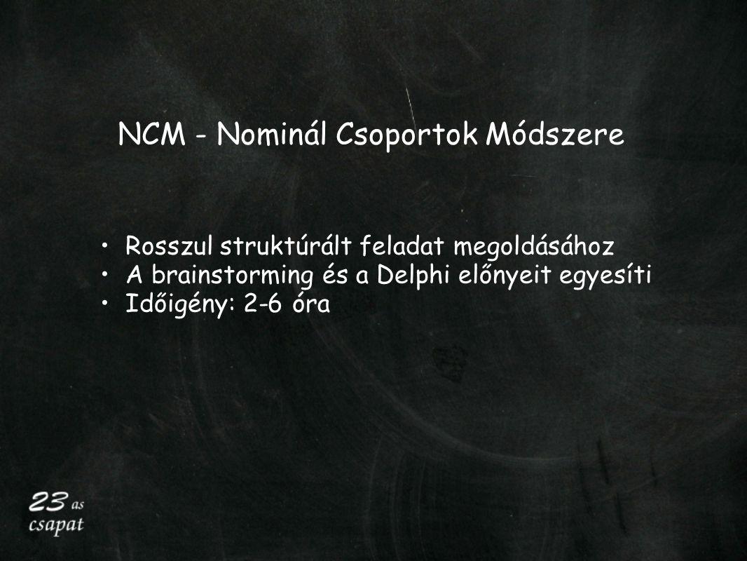 NCM - Nominál Csoportok Módszere Rosszul struktúrált feladat megoldásához A brainstorming és a Delphi előnyeit egyesíti Időigény: 2-6 óra