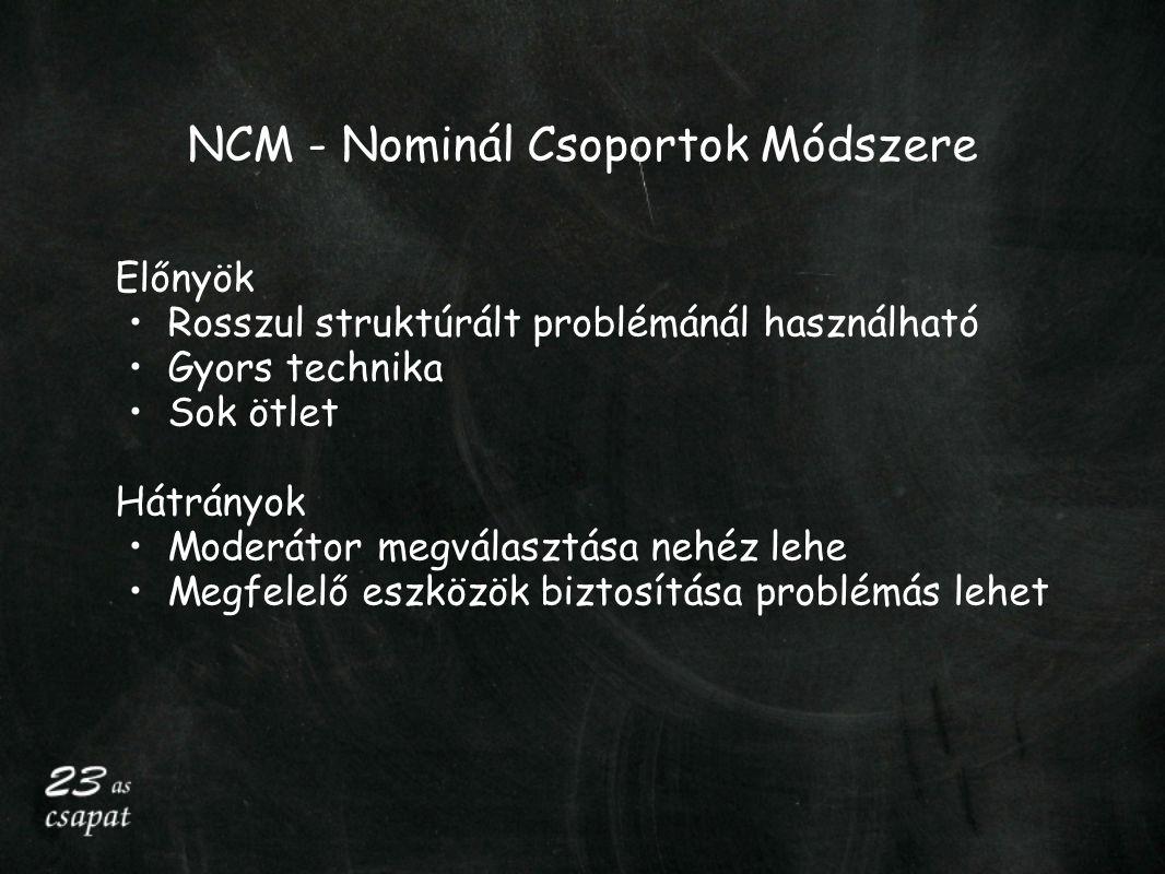 NCM - Nominál Csoportok Módszere Előnyök Rosszul struktúrált problémánál használható Gyors technika Sok ötlet Hátrányok Moderátor megválasztása nehéz