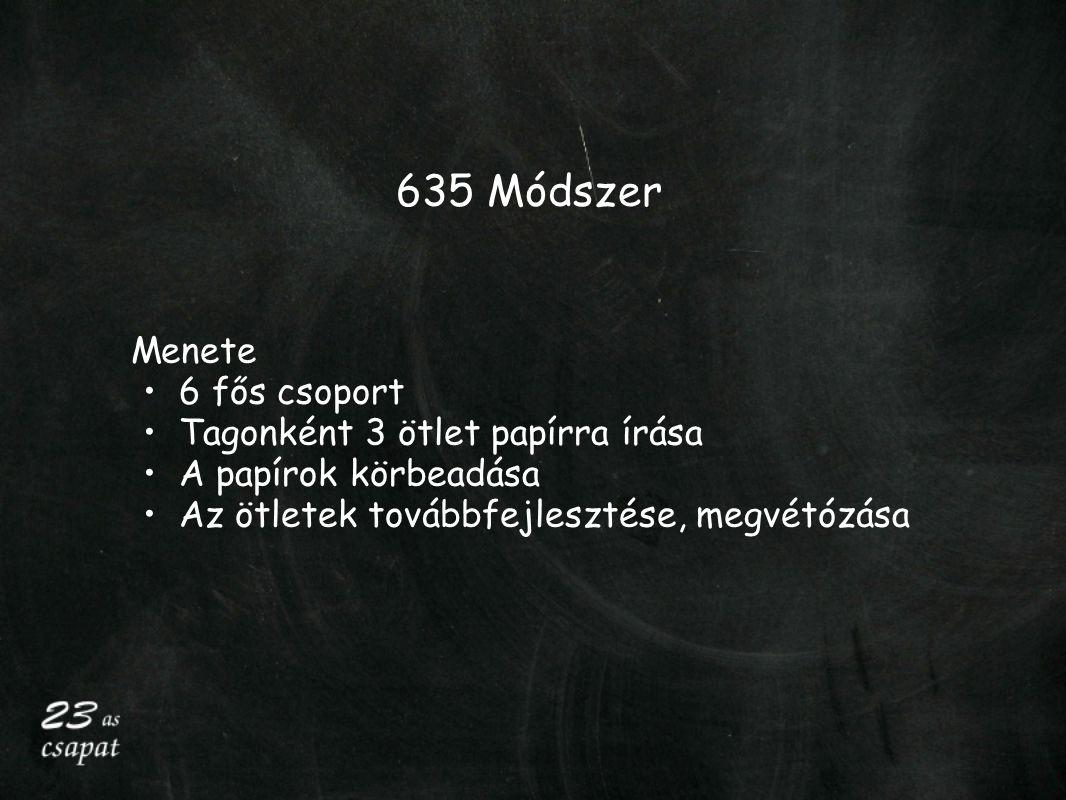 635 Módszer Menete 6 fős csoport Tagonként 3 ötlet papírra írása A papírok körbeadása Az ötletek továbbfejlesztése, megvétózása