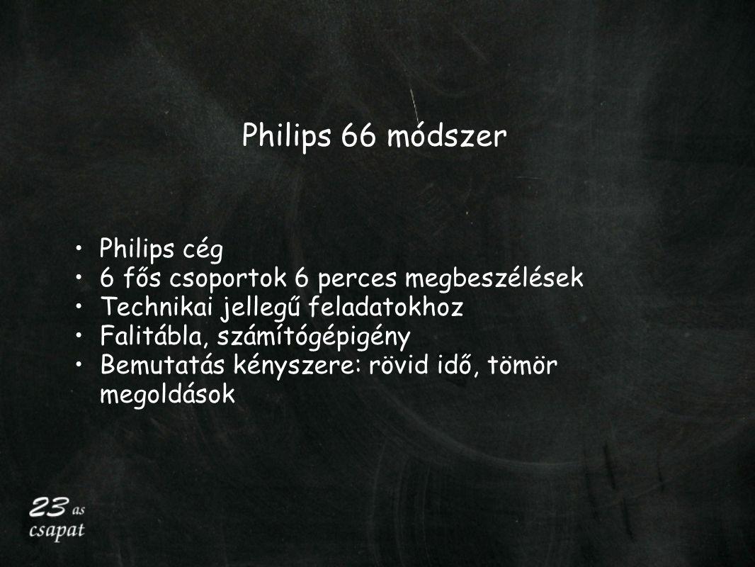 Philips 66 módszer Philips cég 6 fős csoportok 6 perces megbeszélések Technikai jellegű feladatokhoz Falitábla, számítógépigény Bemutatás kényszere: r
