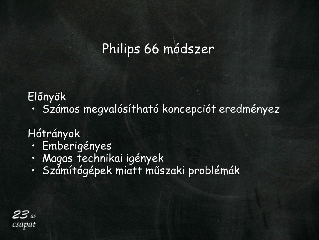 Philips 66 módszer Előnyök Számos megvalósítható koncepciót eredményez Hátrányok Emberigényes Magas technikai igények Számítógépek miatt műszaki probl