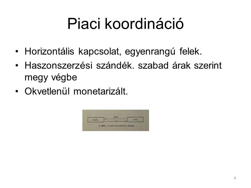 Etikai koordináció Horizontális (mellérendeltségi) Lehet kölcsönös vagy egyoldalú altruista A tranzakciók rendszerint nem monetarizáltak (kivétel: pl.