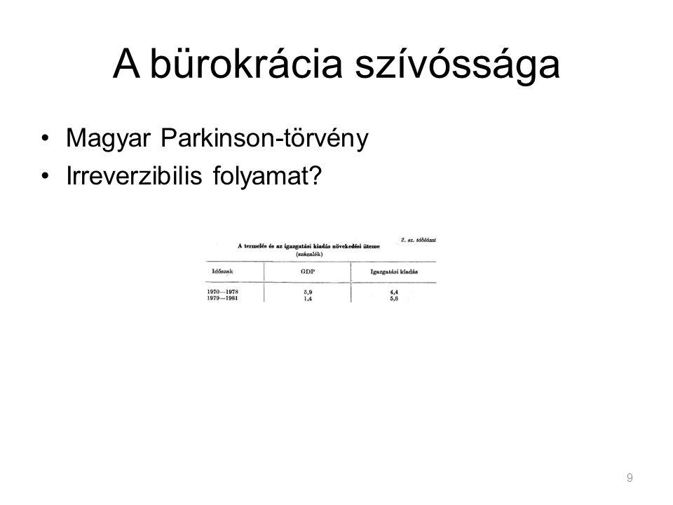 Források Bara Zoltán, Szabó Katalin : Összehasonlító közgazdaságtan; Budapest: Aula, 2007.