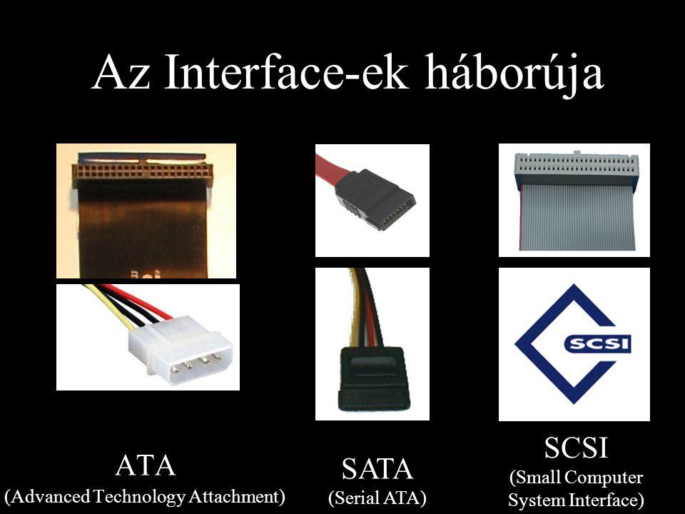 SCSI csatlakozók és utasításkészletek A csatlakozók nincsenek szabványosítva.
