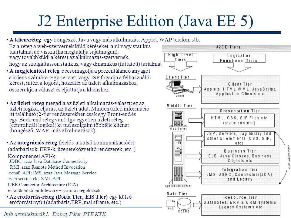 Info architektúrák I. Dobay Péter, PTE KTK 10 / 45 J2 Enterprise Edition (Java EE 5) A kliensréteg egy böngésző, Java vagy más alkalmazás, Applet, WAP