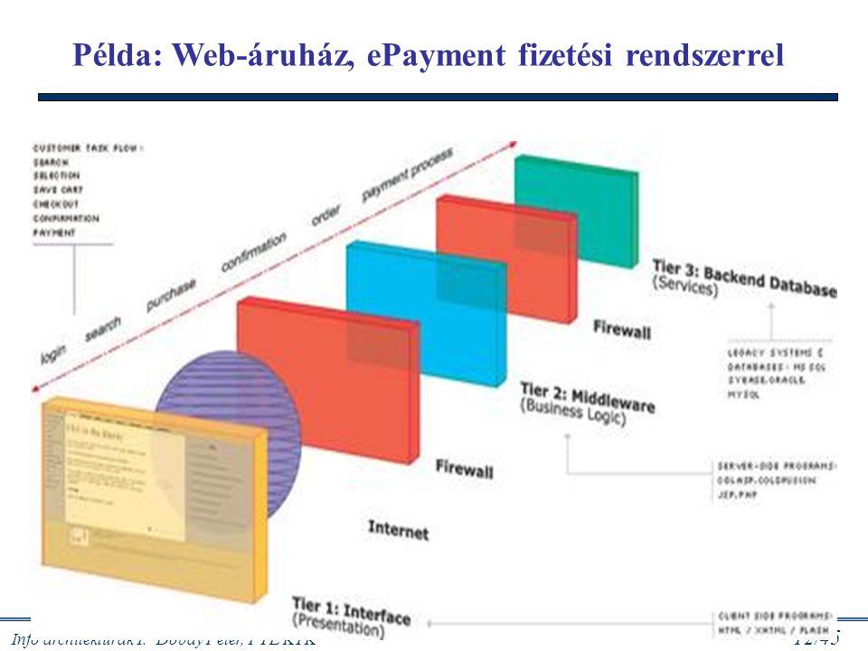 Info architektúrák I. Dobay Péter, PTE KTK 12 / 45 Példa: Web-áruház, ePayment fizetési rendszerrel