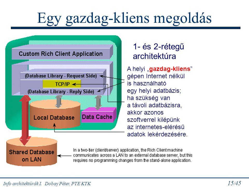 """Info architektúrák I. Dobay Péter, PTE KTK 15 / 45 Egy gazdag-kliens megoldás 1- és 2-rétegű architektúra A helyi """"gazdag-kliens"""" gépen Internet nélkü"""