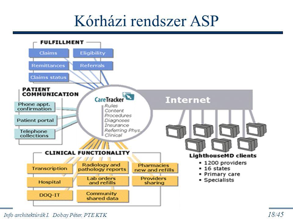 Info architektúrák I. Dobay Péter, PTE KTK 18 / 45 Kórházi rendszer ASP