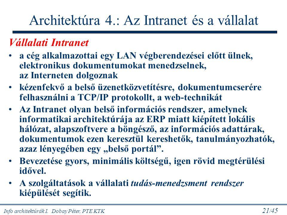 Info architektúrák I. Dobay Péter, PTE KTK 21 / 45 Architektúra 4.: Az Intranet és a vállalat Vállalati Intranet a cég alkalmazottai egy LAN végberend