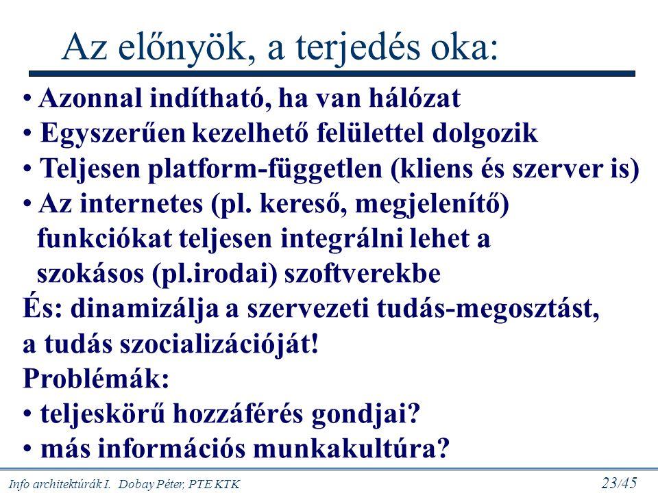 Info architektúrák I. Dobay Péter, PTE KTK 23 / 45 Az előnyök, a terjedés oka: Azonnal indítható, ha van hálózat Egyszerűen kezelhető felülettel dolgo