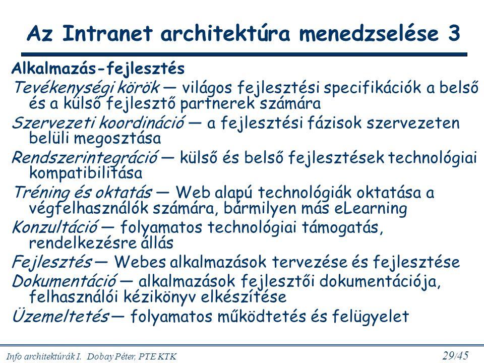 Info architektúrák I. Dobay Péter, PTE KTK 29 / 45 Alkalmazás-fejlesztés Tevékenységi körök — világos fejlesztési specifikációk a belső és a külső fej