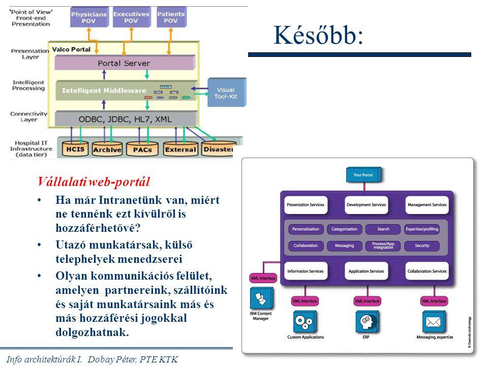 Info architektúrák I. Dobay Péter, PTE KTK 33 / 45 Később: Vállalati web-portál Ha már Intranetünk van, miért ne tennénk ezt kívülről is hozzáférhetőv