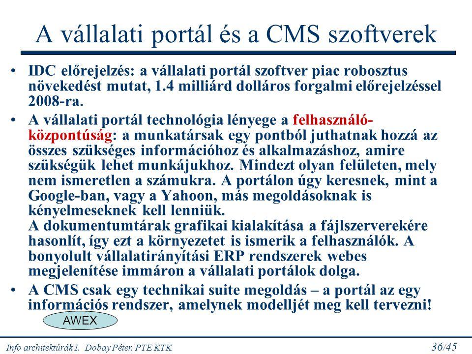 Info architektúrák I. Dobay Péter, PTE KTK 36 / 45 A vállalati portál és a CMS szoftverek IDC előrejelzés: a vállalati portál szoftver piac robosztus