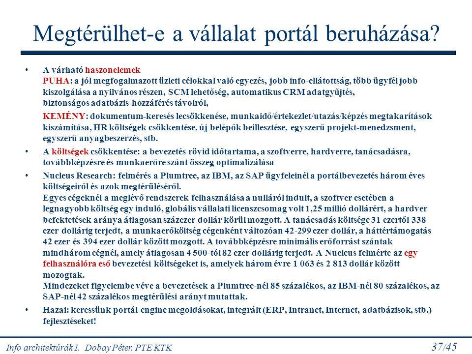 Info architektúrák I. Dobay Péter, PTE KTK 37 / 45 Megtérülhet-e a vállalat portál beruházása? A várható haszonelemek PUHA: a jól megfogalmazott üzlet