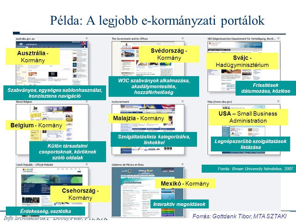 Info architektúrák I. Dobay Péter, PTE KTK 38 / 45 Példa: A legjobb e-kormányzati portálok Szabványos, egységes sablonhasználat, konzisztens navigáció