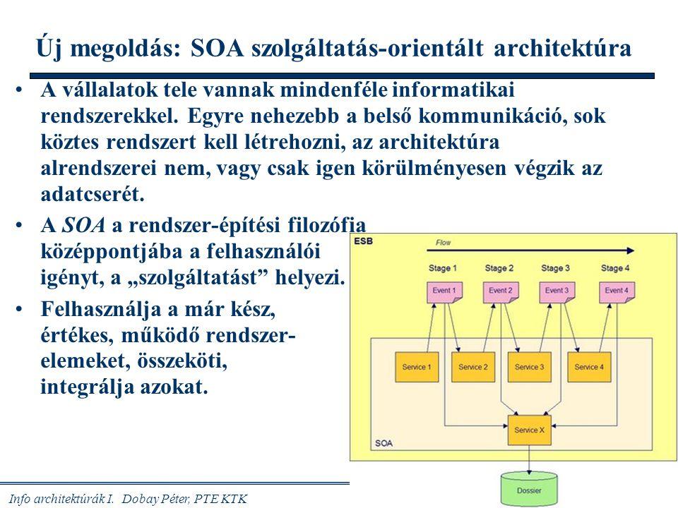 Info architektúrák I. Dobay Péter, PTE KTK 39 / 45 Új megoldás: SOA szolgáltatás-orientált architektúra A vállalatok tele vannak mindenféle informatik